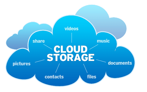 CloudStorage