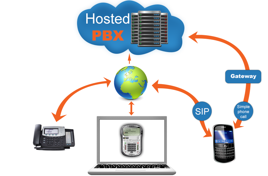 hosted-pbx-1